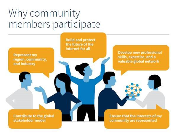 Why community members participate